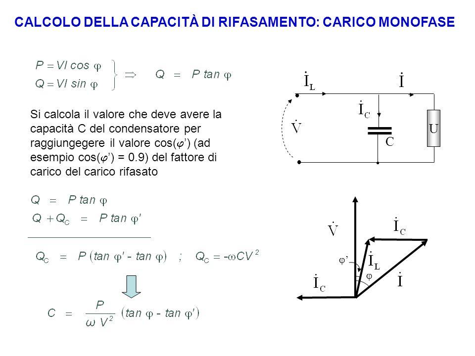  '' CALCOLO DELLA CAPACITÀ DI RIFASAMENTO: CARICO MONOFASE Si calcola il valore che deve avere la capacità C del condensatore per raggiungegere il