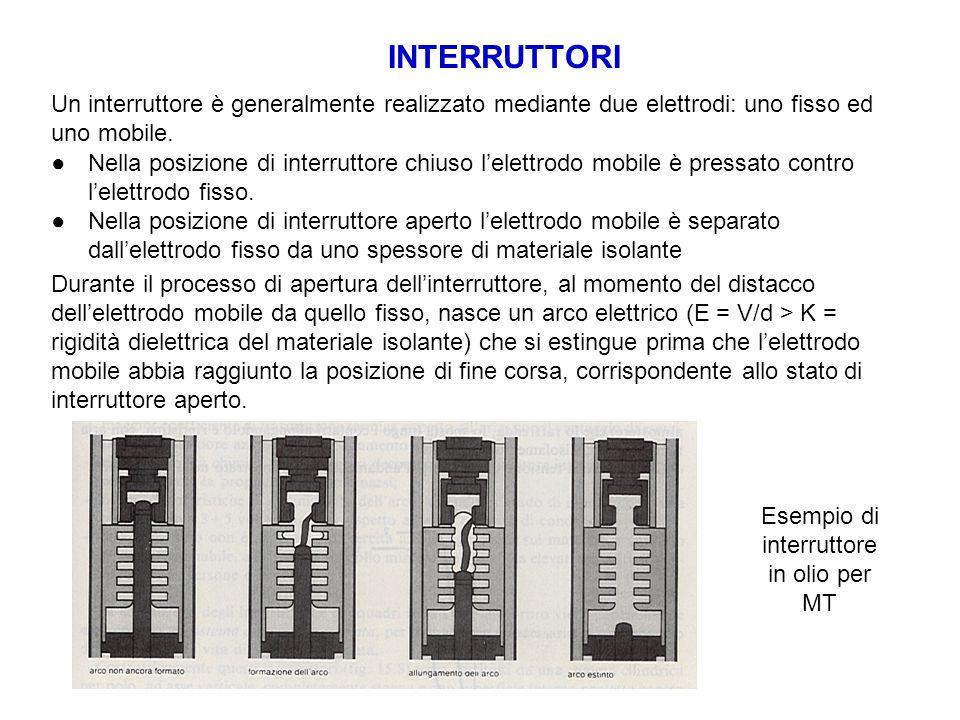 INTERRUTTORI ●Nella posizione di interruttore chiuso l'elettrodo mobile è pressato contro l'elettrodo fisso. ●Nella posizione di interruttore aperto l