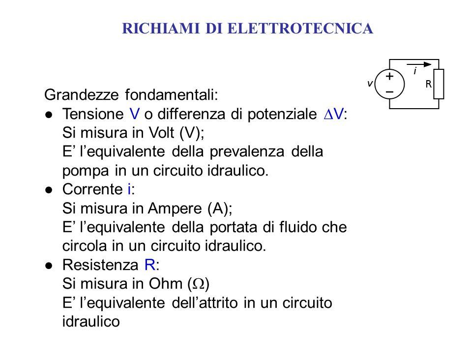 RICHIAMI DI ELETTROTECNICA Grandezze fondamentali: ●Tensione V o differenza di potenziale  V: Si misura in Volt (V); E' l'equivalente della prevalenz