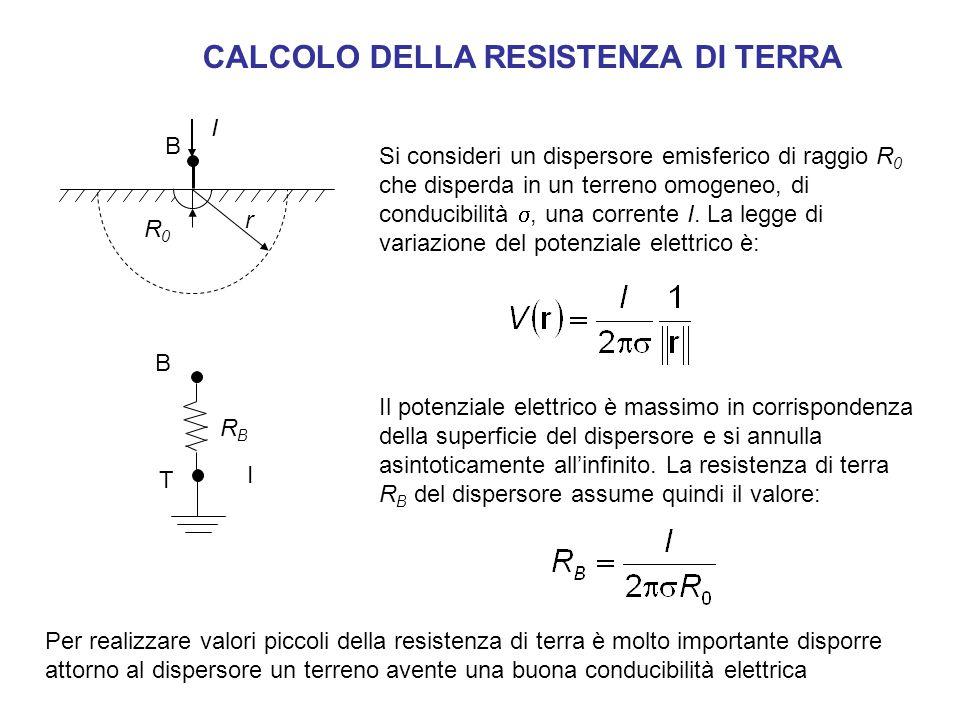 Si consideri un dispersore emisferico di raggio R 0 che disperda in un terreno omogeneo, di conducibilità , una corrente I. La legge di variazione de