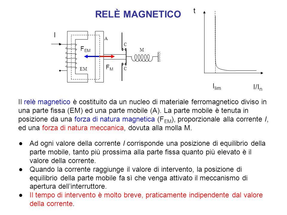 ●Ad ogni valore della corrente I corrisponde una posizione di equilibrio della parte mobile, tanto più prossima alla parte fissa quanto più elevato è