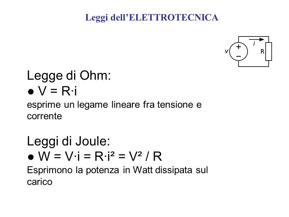 Leggi dell'ELETTROTECNICA Legge di Ohm: ●V = R·i esprime un legame lineare fra tensione e corrente Leggi di Joule: ●W = V·i = R·i² = V² / R Esprimono