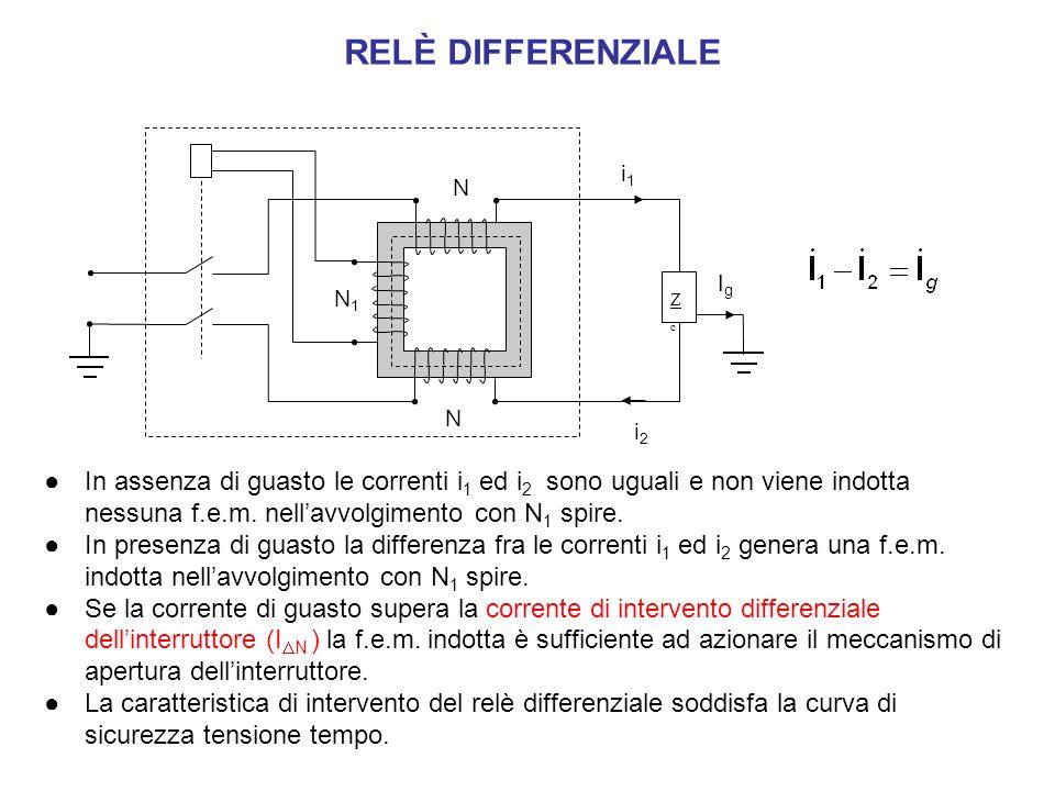 RELÈ DIFFERENZIALE ●In assenza di guasto le correnti i 1 ed i 2 sono uguali e non viene indotta nessuna f.e.m. nell'avvolgimento con N 1 spire. ●In pr