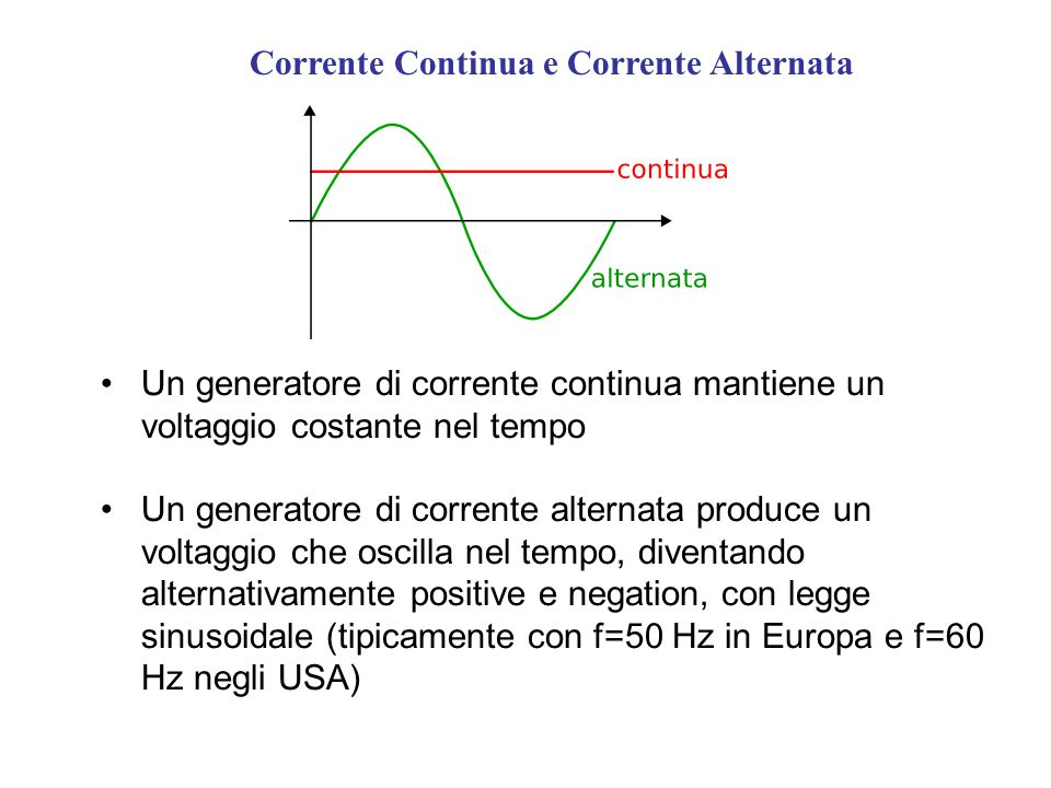 Corrente Continua e Corrente Alternata Un generatore di corrente continua mantiene un voltaggio costante nel tempo Un generatore di corrente alternata