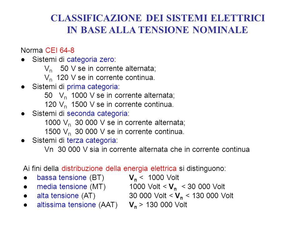 CLASSIFICAZIONE DEI SISTEMI ELETTRICI IN BASE ALLA TENSIONE NOMINALE Norma CEI 64-8 ●Sistemi di categoria zero: V n 50 V se in corrente alternata; V n