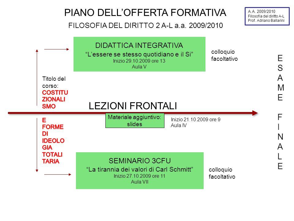 Scheda 28 A.A.2009/2010 Filosofia del diritto A-L Prof.