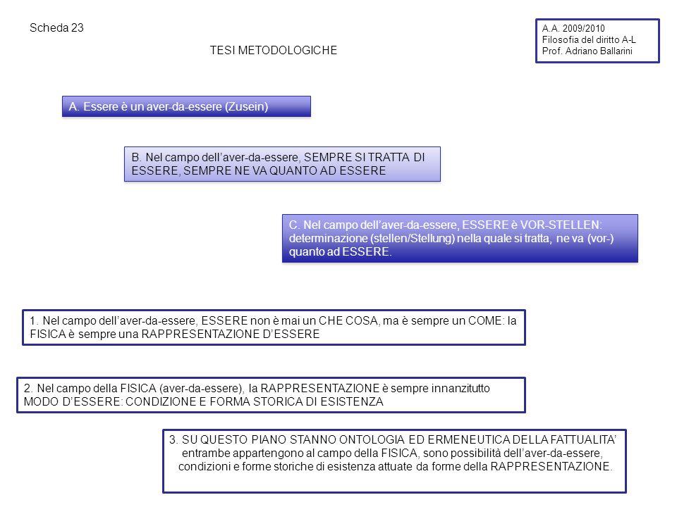 Scheda 23 TESI METODOLOGICHE A. Essere è un aver-da-essere (Zusein) B.