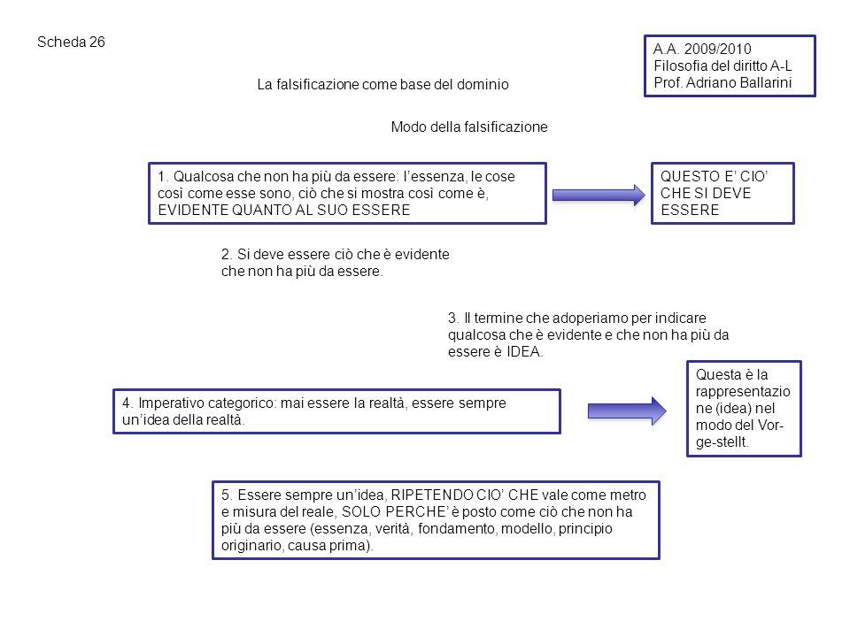 Scheda 26 A.A. 2009/2010 Filosofia del diritto A-L Prof.