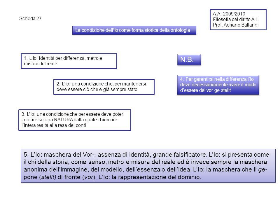 Scheda 27 A.A. 2009/2010 Filosofia del diritto A-L Prof.