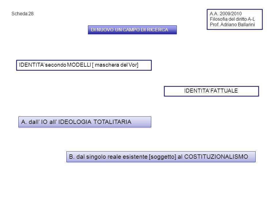 Scheda 28 A.A. 2009/2010 Filosofia del diritto A-L Prof.