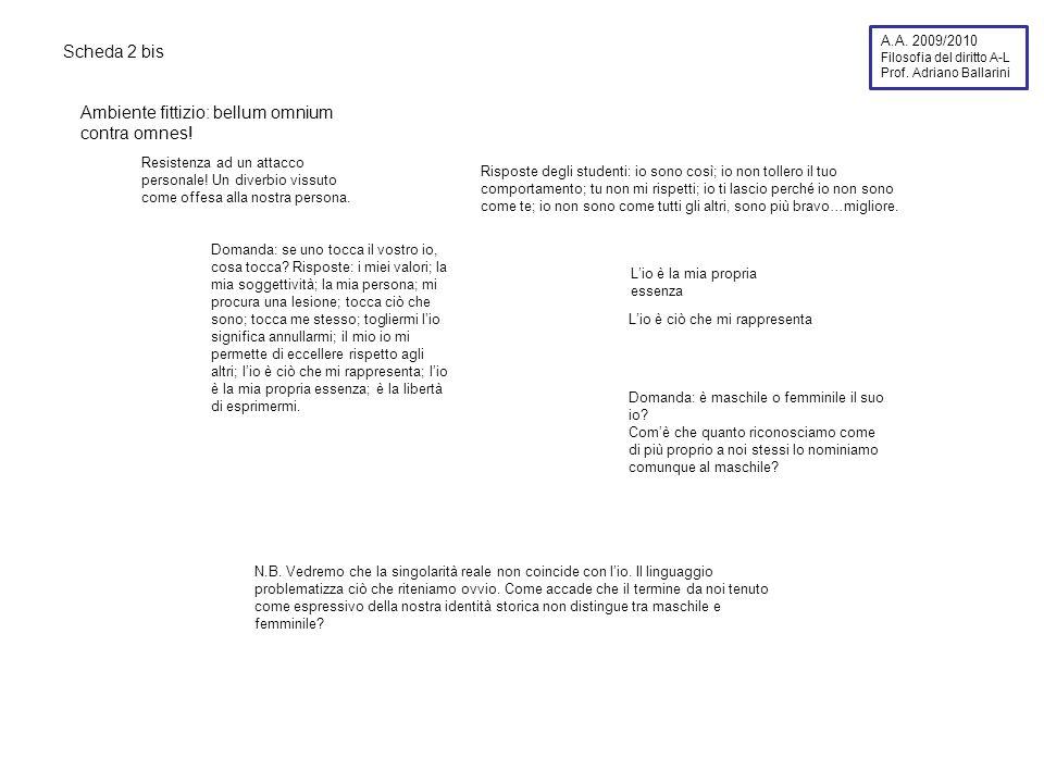 Scheda 2 bis Ambiente fittizio: bellum omnium contra omnes.
