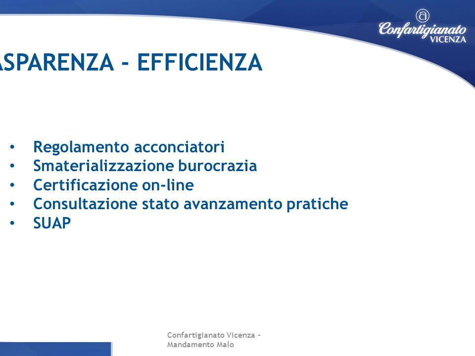 SEMPLIFICAZIONE – TRASPARENZA - EFFICIENZA Regolamento acconciatori Smaterializzazione burocrazia Certificazione on-line Consultazione stato avanzamen