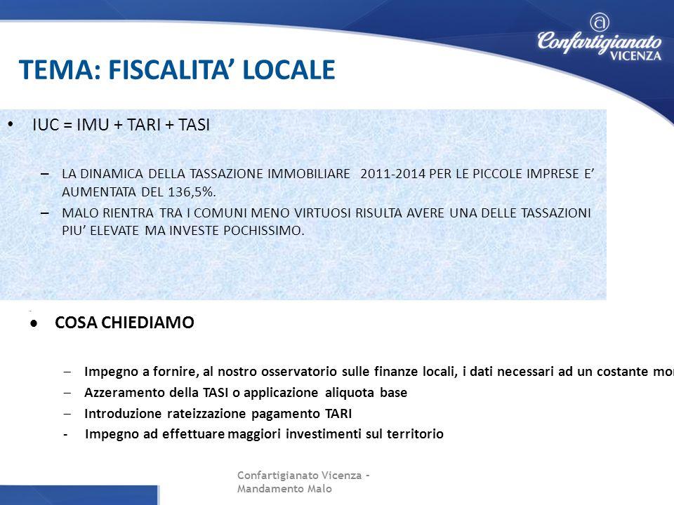 TEMA: FISCALITA' LOCALE Confartigianato Vicenza – Mandamento Malo IUC = IMU + TARI + TASI – LA DINAMICA DELLA TASSAZIONE IMMOBILIARE 2011-2014 PER LE PICCOLE IMPRESE E' AUMENTATA DEL 136,5%.