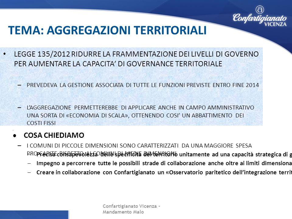 TEMA: AGGREGAZIONI TERRITORIALI Confartigianato Vicenza – Mandamento Malo LEGGE 135/2012 RIDURRE LA FRAMMENTAZIONE DEI LIVELLI DI GOVERNO PER AUMENTARE LA CAPACITA' DI GOVERNANCE TERRITORIALE – PREVEDEVA LA GESTIONE ASSOCIATA DI TUTTE LE FUNZIONI PREVISTE ENTRO FINE 2014 – L'AGGREGAZIONE PERMETTEREBBE DI APPLICARE ANCHE IN CAMPO AMMINISTRATIVO UNA SORTA DI «ECONOMIA DI SCALA», OTTENENDO COSI' UN ABBATTIMENTO DEI COSTI FISSI – I COMUNI DI PICCOLE DIMENSIONI SONO CARATTERIZZATI DA UNA MAGGIORE SPESA PRO CAPITE RISPETTO AI COMUNI DI MEDIE DIMENSIONI  COSA CHIEDIAMO  Precisa consapevolezza delle specificità del territorio unitamente ad una capacità strategica di governance  Impegno a percorrere tutte le possibili strade di collaborazione anche oltre ai limiti dimensionali dettati dalla normativa  Creare in collaborazione con Confartigianato un «Osservatorio paritetico dell'integrazione territoriale»