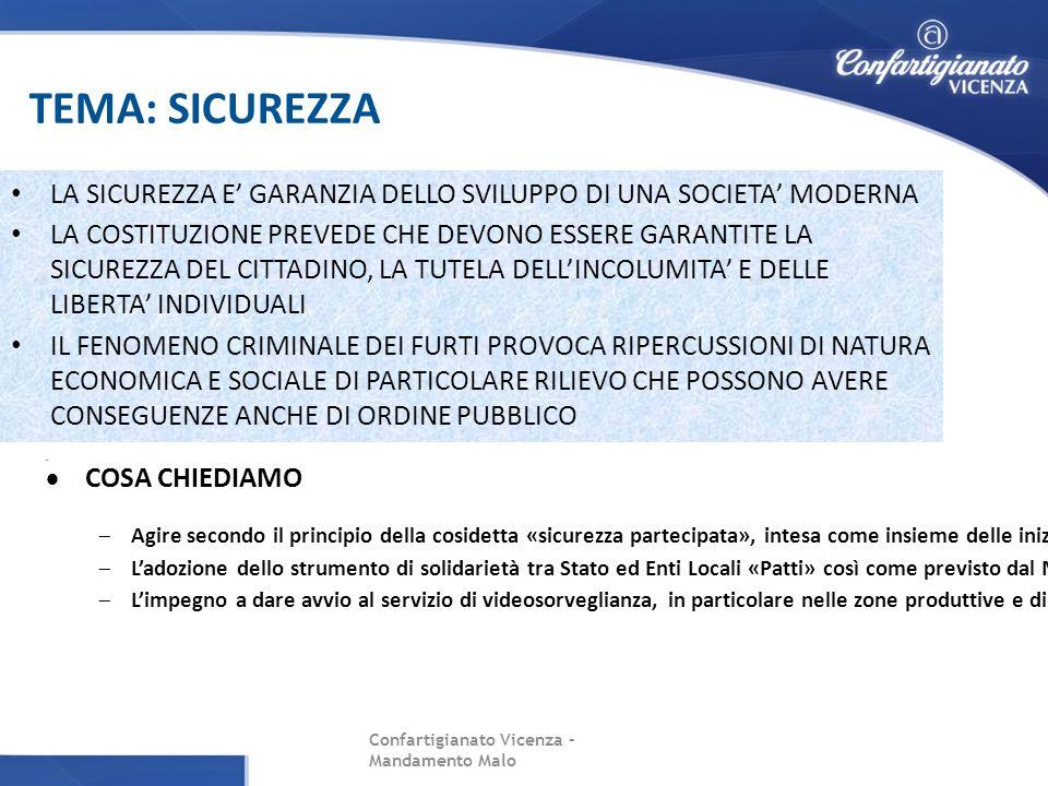 TEMA: SICUREZZA Confartigianato Vicenza – Mandamento Malo LA SICUREZZA E' GARANZIA DELLO SVILUPPO DI UNA SOCIETA' MODERNA LA COSTITUZIONE PREVEDE CHE DEVONO ESSERE GARANTITE LA SICUREZZA DEL CITTADINO, LA TUTELA DELL'INCOLUMITA' E DELLE LIBERTA' INDIVIDUALI IL FENOMENO CRIMINALE DEI FURTI PROVOCA RIPERCUSSIONI DI NATURA ECONOMICA E SOCIALE DI PARTICOLARE RILIEVO CHE POSSONO AVERE CONSEGUENZE ANCHE DI ORDINE PUBBLICO  COSA CHIEDIAMO  Agire secondo il principio della cosidetta «sicurezza partecipata», intesa come insieme delle iniziative con cui tutti i soggetti pubblici e privati contribuiscono a produrre il «bene sicurezza»  L'adozione dello strumento di solidarietà tra Stato ed Enti Locali «Patti» così come previsto dal Ministero degli Interni nato dall'esigenza di garantire ai cittadini il diritto alla sicurezza e alla qualità della vita urbana  L'impegno a dare avvio al servizio di videosorveglianza, in particolare nelle zone produttive e di accesso al territorio comunale e/o ronde notturne