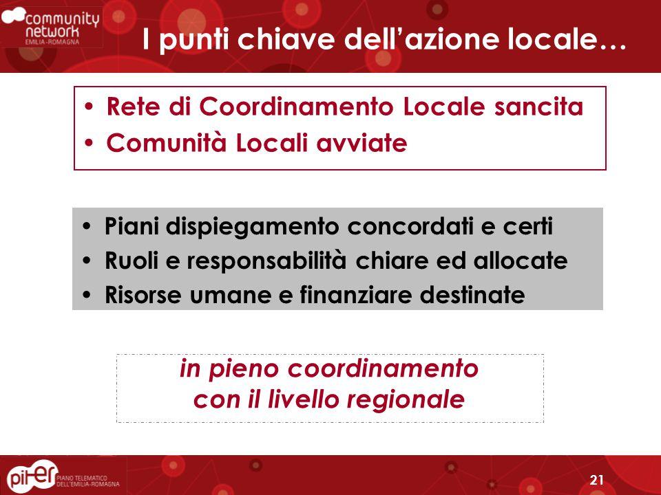 21 I punti chiave dell'azione locale… Rete di Coordinamento Locale sancita Comunità Locali avviate Piani dispiegamento concordati e certi Ruoli e responsabilità chiare ed allocate Risorse umane e finanziare destinate in pieno coordinamento con il livello regionale