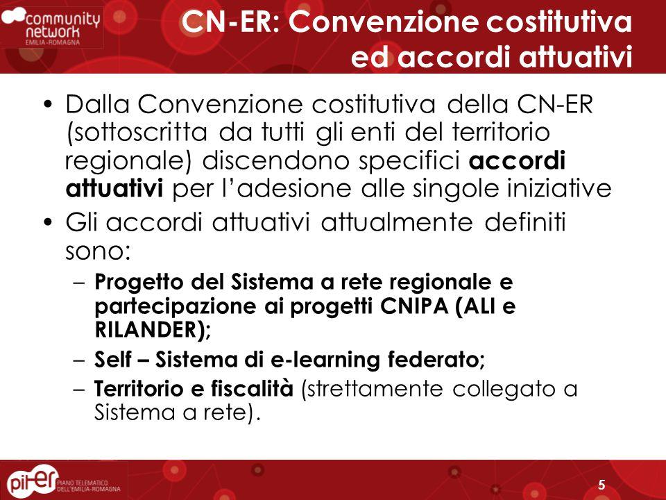 5 CN-ER: Convenzione costitutiva ed accordi attuativi Dalla Convenzione costitutiva della CN-ER (sottoscritta da tutti gli enti del territorio regionale) discendono specifici accordi attuativi per l'adesione alle singole iniziative Gli accordi attuativi attualmente definiti sono: – Progetto del Sistema a rete regionale e partecipazione ai progetti CNIPA (ALI e RILANDER); – Self – Sistema di e-learning federato; – Territorio e fiscalità (strettamente collegato a Sistema a rete).
