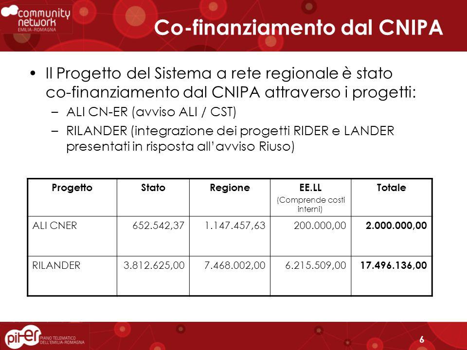 6 Co-finanziamento dal CNIPA Il Progetto del Sistema a rete regionale è stato co-finanziamento dal CNIPA attraverso i progetti: –ALI CN-ER (avviso ALI / CST) –RILANDER (integrazione dei progetti RIDER e LANDER presentati in risposta all'avviso Riuso) ProgettoStatoRegioneEE.LL (Comprende costi interni) Totale ALI CNER652.542,371.147.457,63200.000,00 2.000.000,00 RILANDER3.812.625,007.468.002,006.215.509,00 17.496.136,00