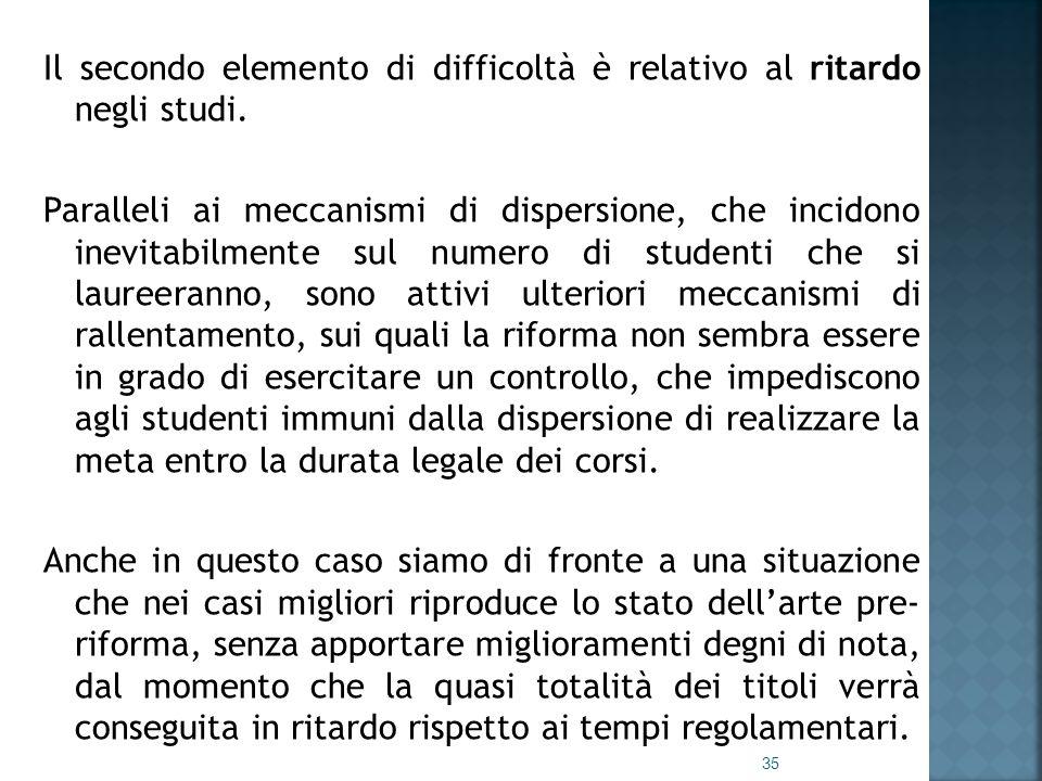 Il secondo elemento di difficoltà è relativo al ritardo negli studi.