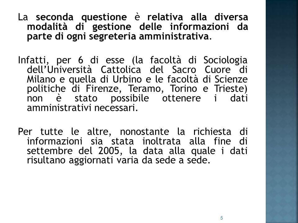 La seconda questione è relativa alla diversa modalità di gestione delle informazioni da parte di ogni segreteria amministrativa.