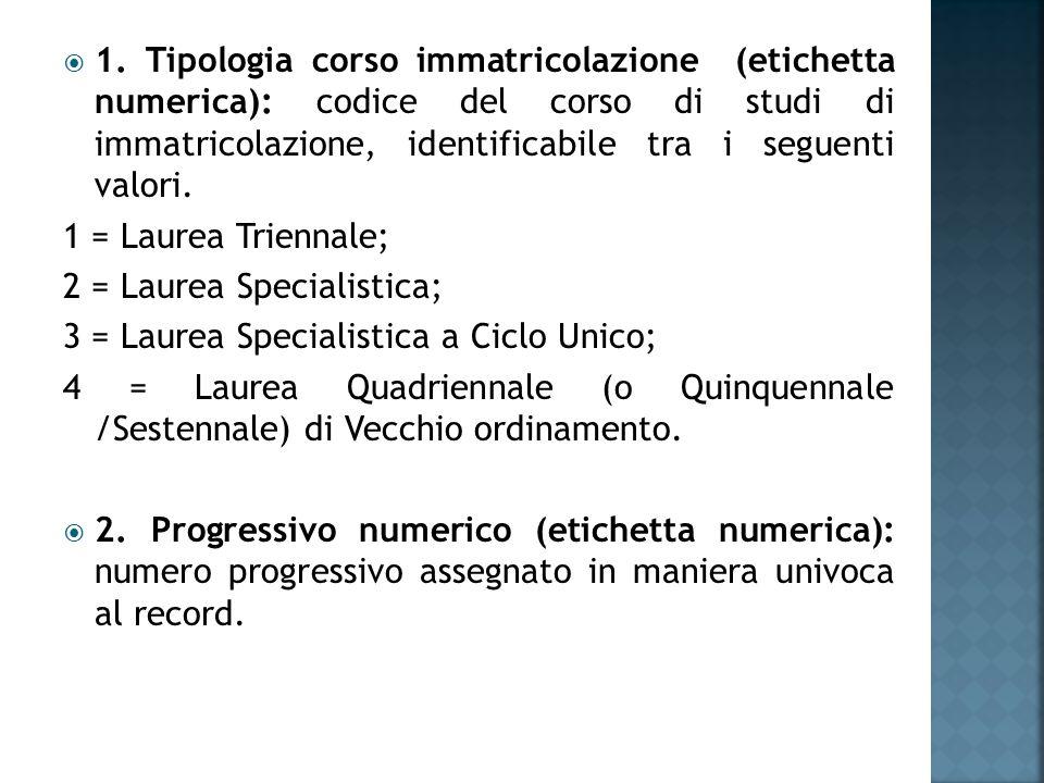  1. Tipologia corso immatricolazione (etichetta numerica): codice del corso di studi di immatricolazione, identificabile tra i seguenti valori. 1 = L