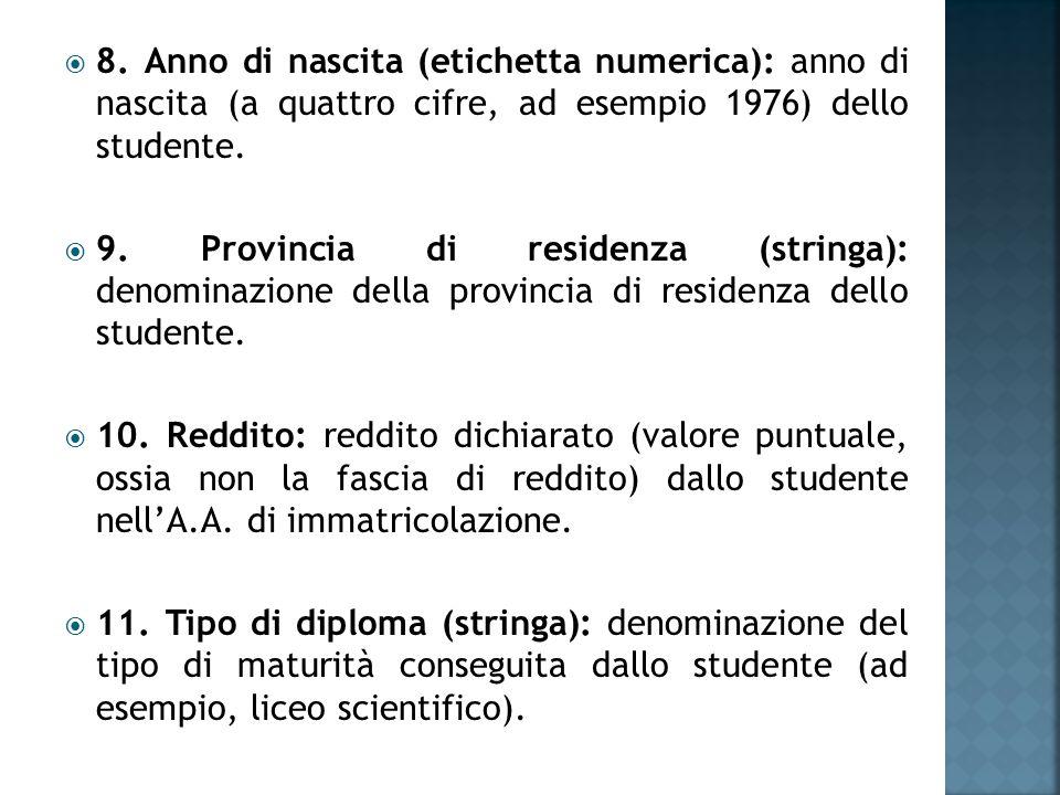  8. Anno di nascita (etichetta numerica): anno di nascita (a quattro cifre, ad esempio 1976) dello studente.  9. Provincia di residenza (stringa): d