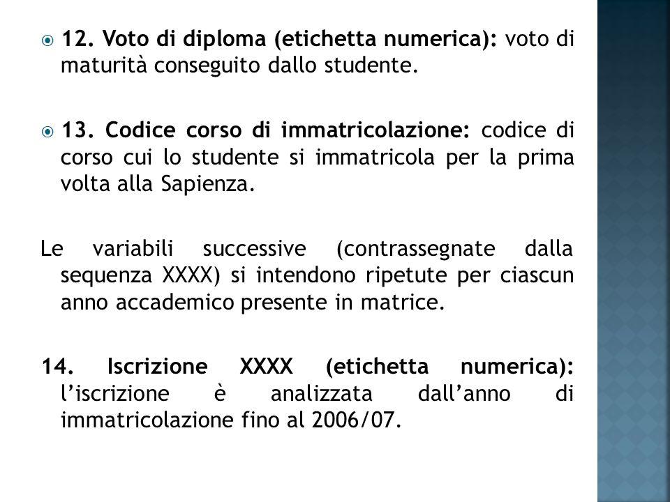 12. Voto di diploma (etichetta numerica): voto di maturità conseguito dallo studente.