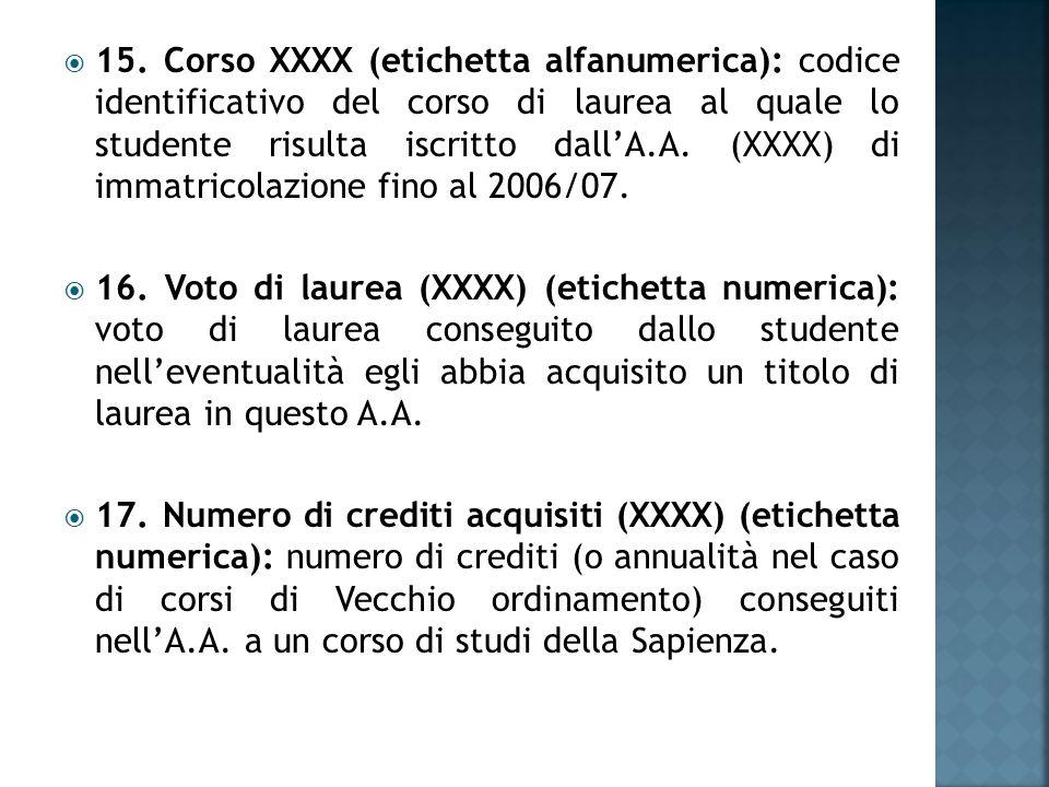  15. Corso XXXX (etichetta alfanumerica): codice identificativo del corso di laurea al quale lo studente risulta iscritto dall'A.A. (XXXX) di immatri