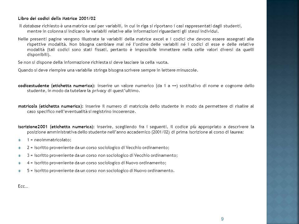 Libro dei codici della Matrice 2001/02 Il database richiesto è una matrice casi per variabili, in cui in riga si riportano i casi rappresentati dagli studenti, mentre in colonna si indicano le variabili relative alle informazioni riguardanti gli stessi individui.