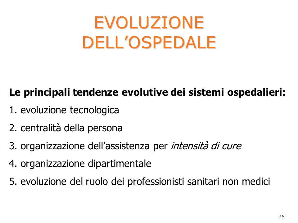 Le principali tendenze evolutive dei sistemi ospedalieri: 1.