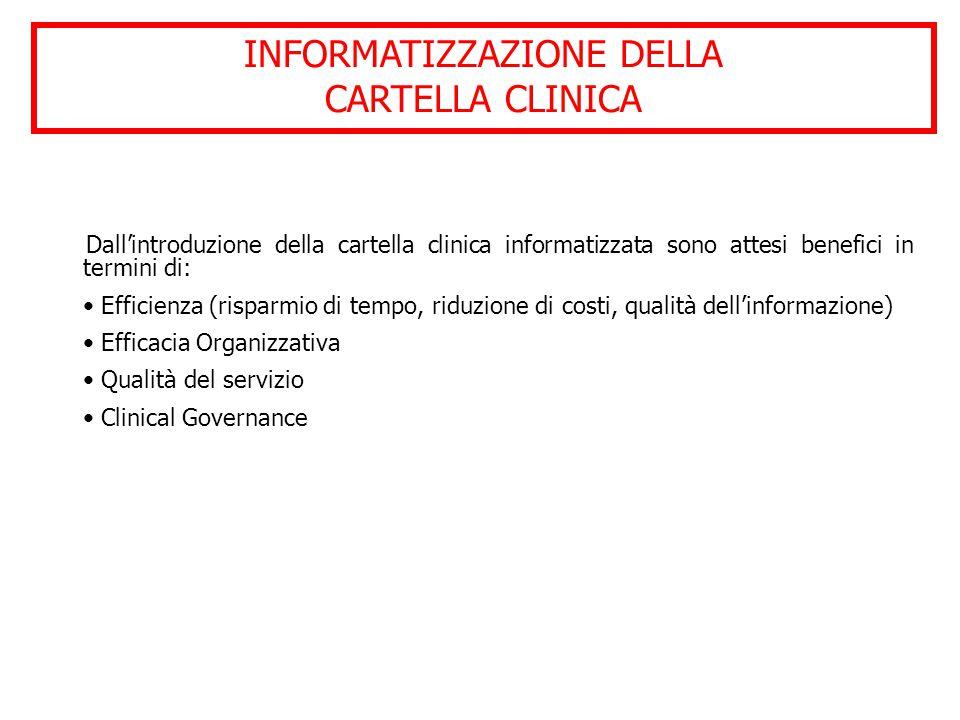 Dall'introduzione della cartella clinica informatizzata sono attesi benefici in termini di: Efficienza (risparmio di tempo, riduzione di costi, qualità dell'informazione) Efficacia Organizzativa Qualità del servizio Clinical Governance INFORMATIZZAZIONE DELLA CARTELLA CLINICA