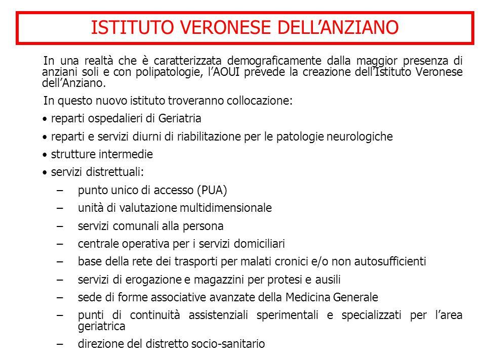In una realtà che è caratterizzata demograficamente dalla maggior presenza di anziani soli e con polipatologie, l'AOUI prevede la creazione dell'Istituto Veronese dell'Anziano.