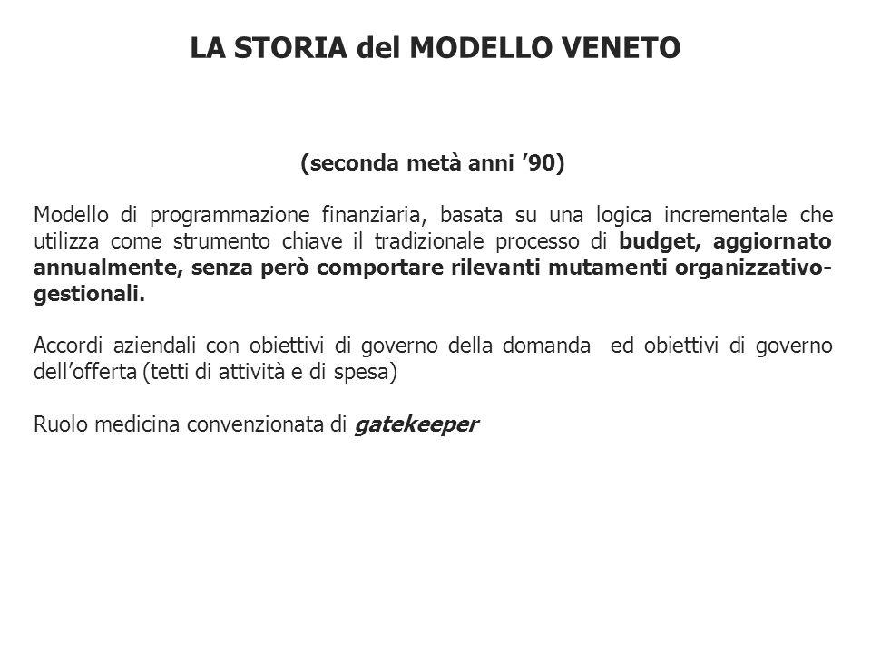 (seconda metà anni '90) Modello di programmazione finanziaria, basata su una logica incrementale che utilizza come strumento chiave il tradizionale processo di budget, aggiornato annualmente, senza però comportare rilevanti mutamenti organizzativo- gestionali.