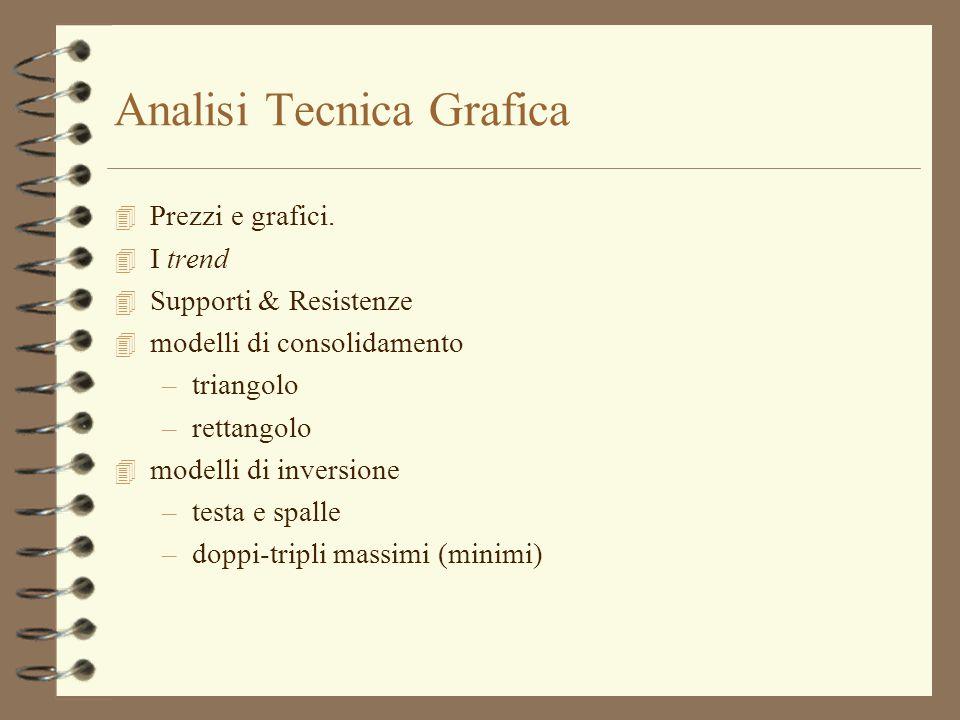 Analisi Tecnica Grafica 4 Prezzi e grafici. 4 I trend 4 Supporti & Resistenze 4 modelli di consolidamento –triangolo –rettangolo 4 modelli di inversio