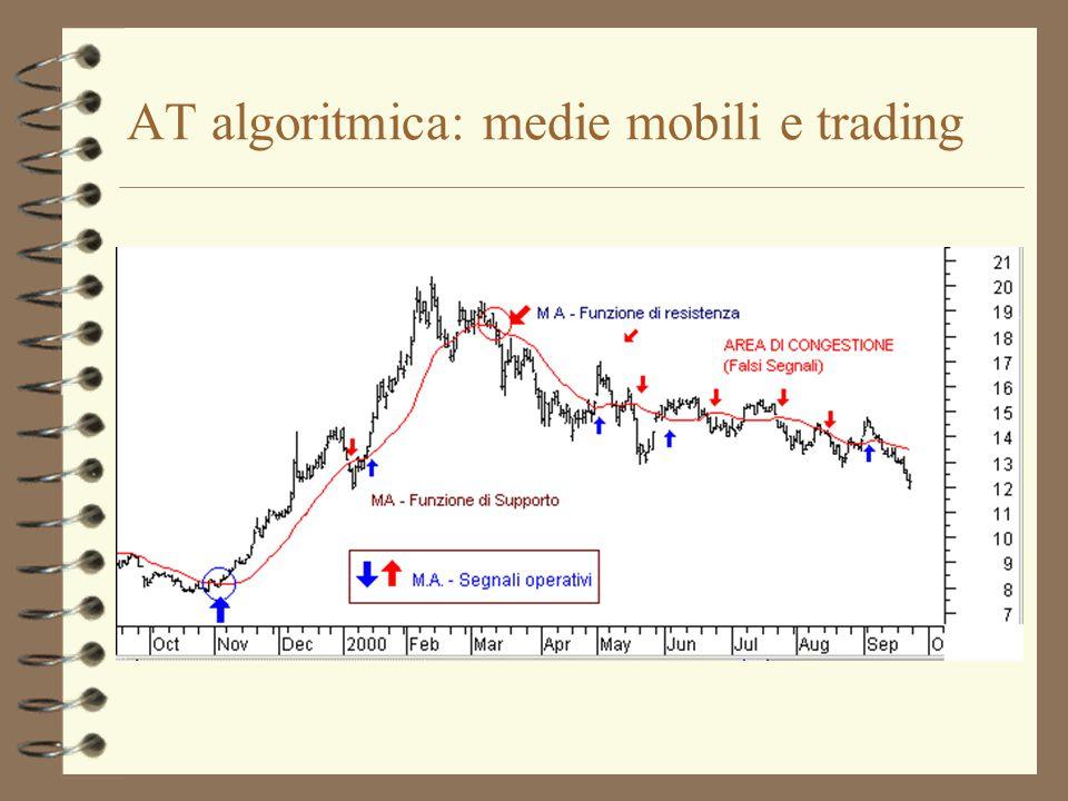 AT algoritmica: medie mobili e trading