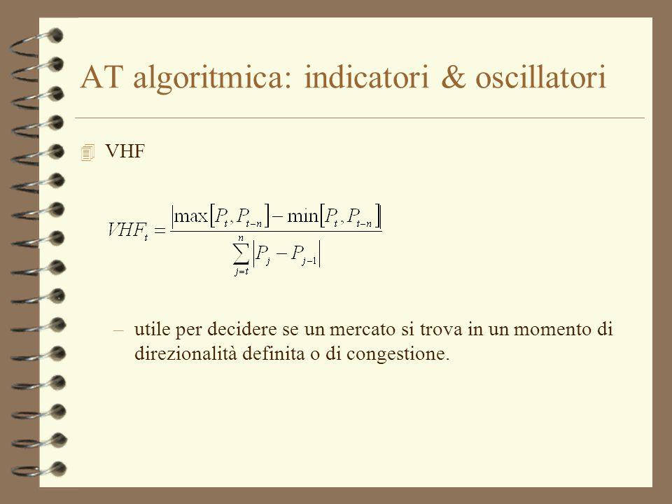 AT algoritmica: indicatori & oscillatori 4 VHF –utile per decidere se un mercato si trova in un momento di direzionalità definita o di congestione.