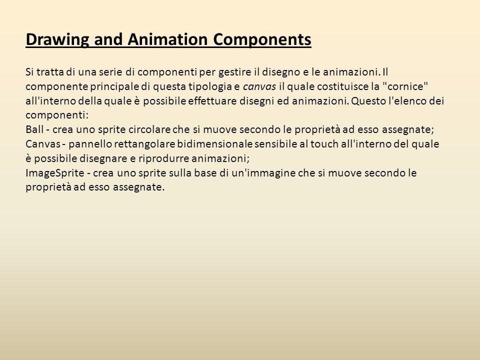 Drawing and Animation Components Si tratta di una serie di componenti per gestire il disegno e le animazioni. Il componente principale di questa tipol