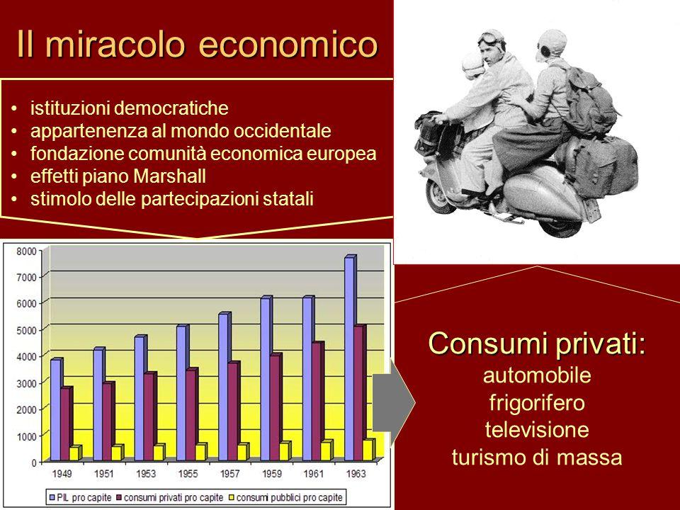 Il miracolo economico istituzioni democratiche appartenenza al mondo occidentale fondazione comunità economica europea effetti piano Marshall stimolo