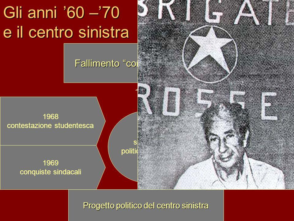 """Gli anni '60 –'70 e il centro sinistra 1968 contestazione studentesca 1969 conquiste sindacali 12 dicembre 1969 strage di piazza Fontana: """"strategia d"""