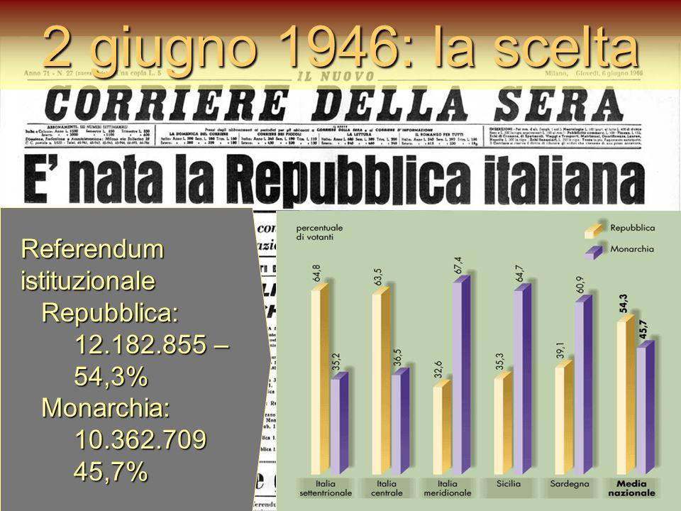 2 giugno 1946: la scelta Referendum istituzionale Repubblica: 12.182.855 – 54,3% Monarchia:10.362.70945,7%