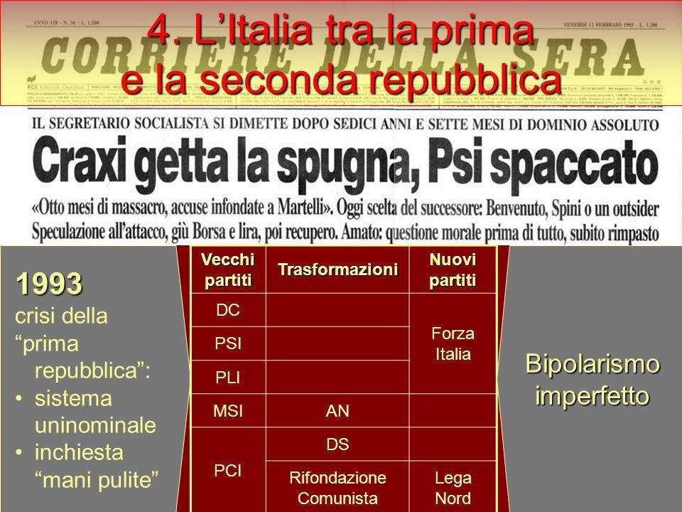 """4. L'Italia tra la prima e la seconda repubblica 1993 crisi della """"prima repubblica"""": sistema uninominale inchiesta """"mani pulite"""" Vecchi partiti Trasf"""