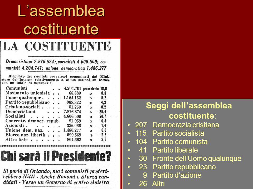 2 giugno 1946: prime elezioni nazionali a suffragio universale maschile e femminile L'assemblea costituente Seggi dell'assemblea costituente: 207 Demo