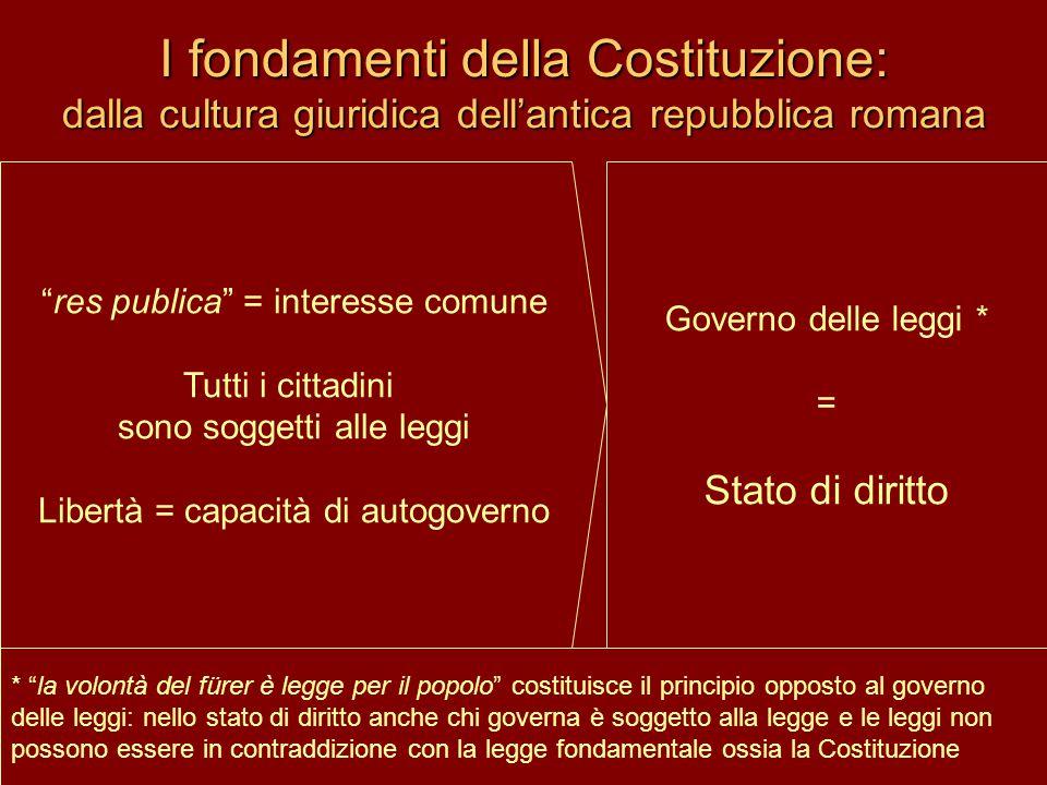 """I fondamenti della Costituzione: dalla cultura giuridica dell'antica repubblica romana """"res publica"""" = interesse comune Tutti i cittadini sono soggett"""