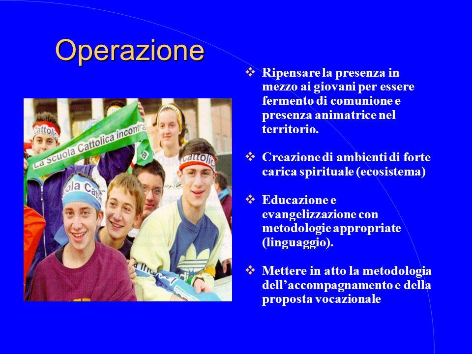 Operazione  Ripensare la presenza in mezzo ai giovani per essere fermento di comunione e presenza animatrice nel territorio.