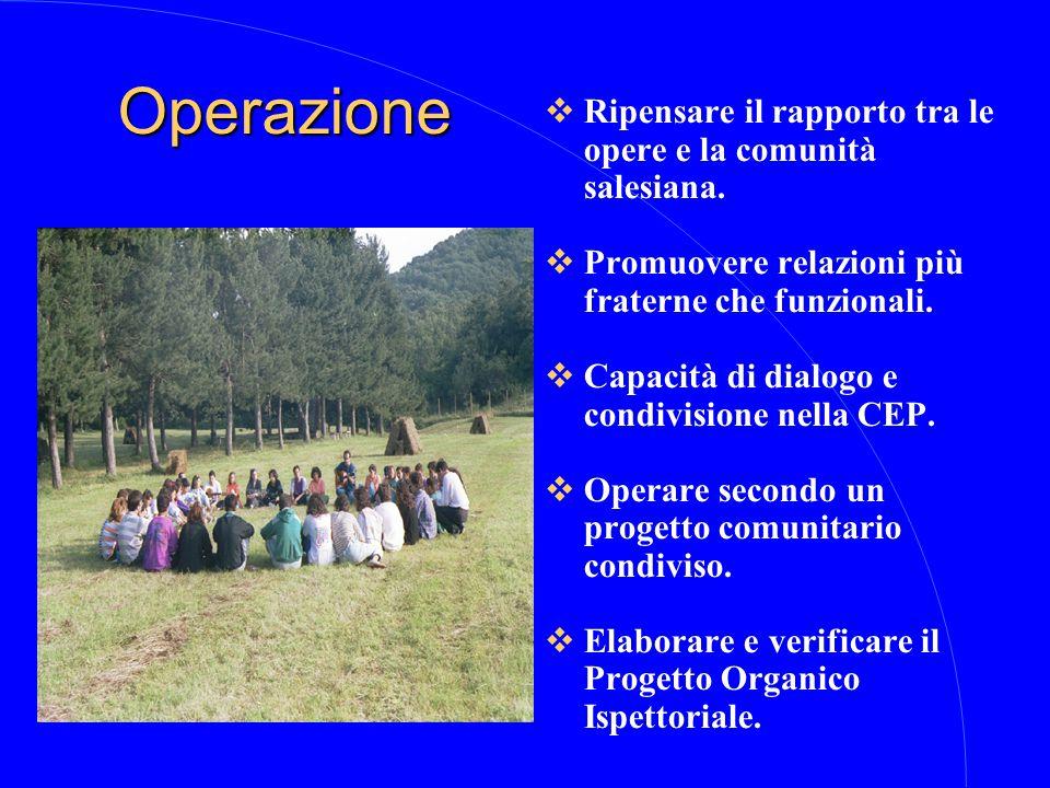 Operazione  Ripensare il rapporto tra le opere e la comunità salesiana.