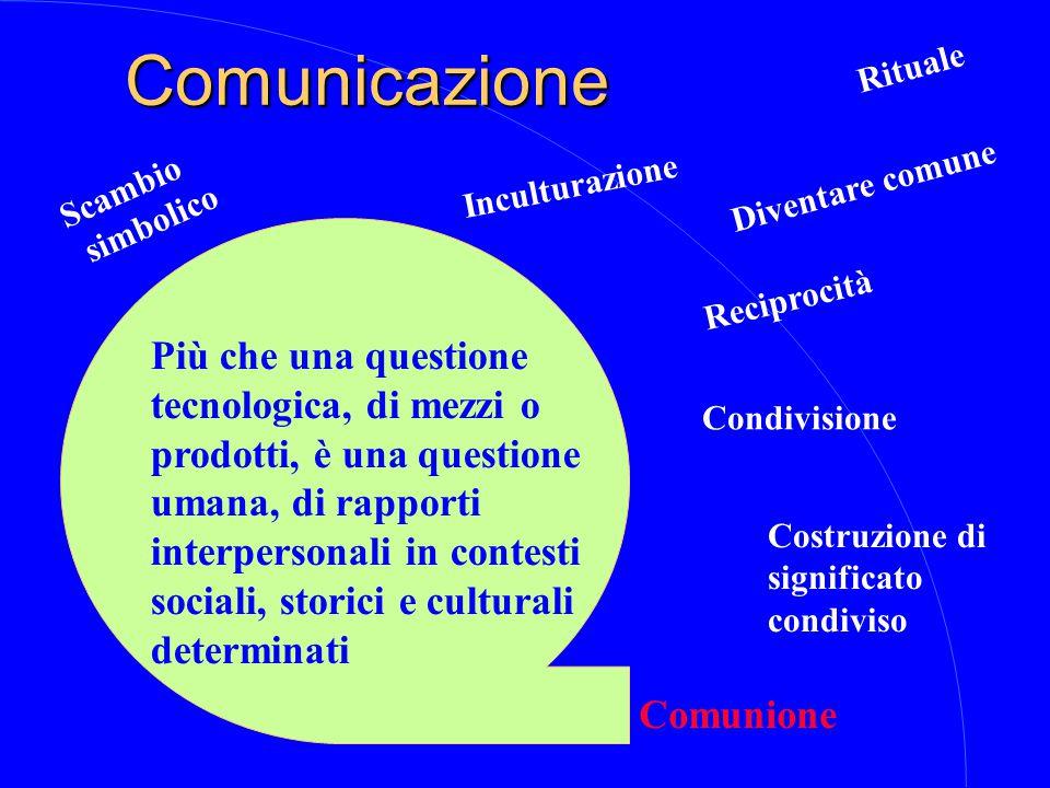 Comunicazione Più che una questione tecnologica, di mezzi o prodotti, è una questione umana, di rapporti interpersonali in contesti sociali, storici e culturali determinati Diventare comune Reciprocità Comunione Condivisione Costruzione di significato condiviso Scambio simbolico Rituale Inculturazione