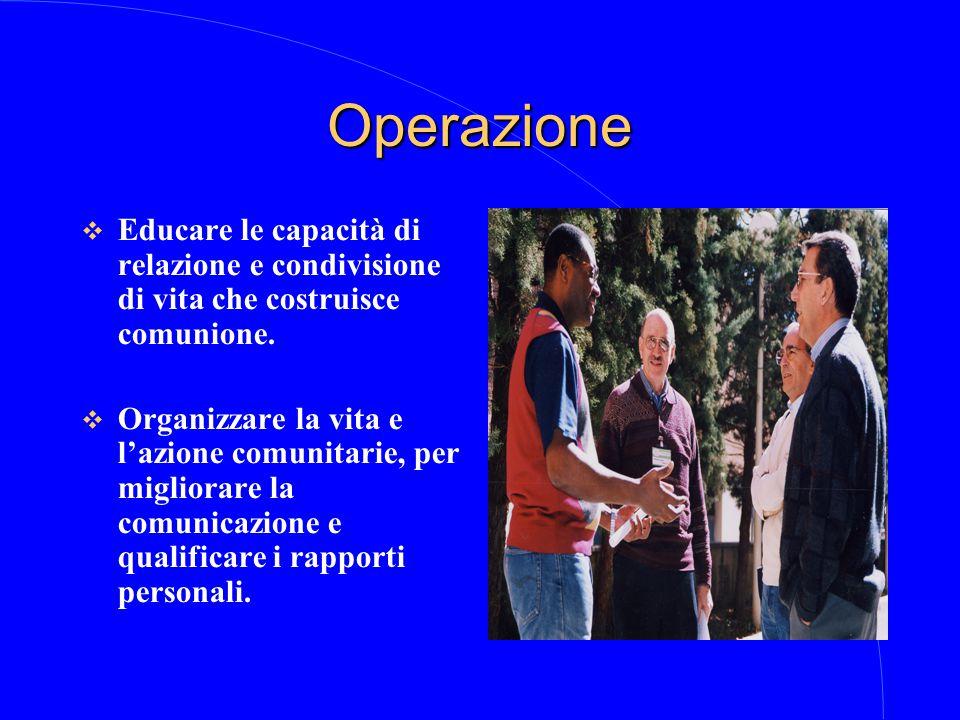 Operazione  Educare le capacità di relazione e condivisione di vita che costruisce comunione.