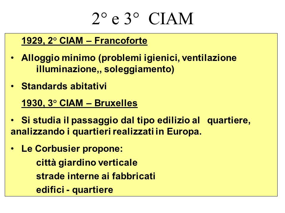 2° e 3° CIAM 1929, 2° CIAM – Francoforte Alloggio minimo (problemi igienici, ventilazione illuminazione,, soleggiamento) Standards abitativi 1930, 3°