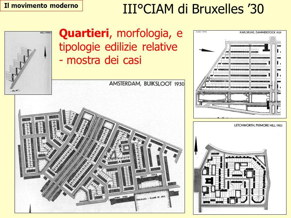 Il movimento moderno III°CIAM di Bruxelles '30 Quartieri, morfologia, e tipologie edilizie relative - mostra dei casi