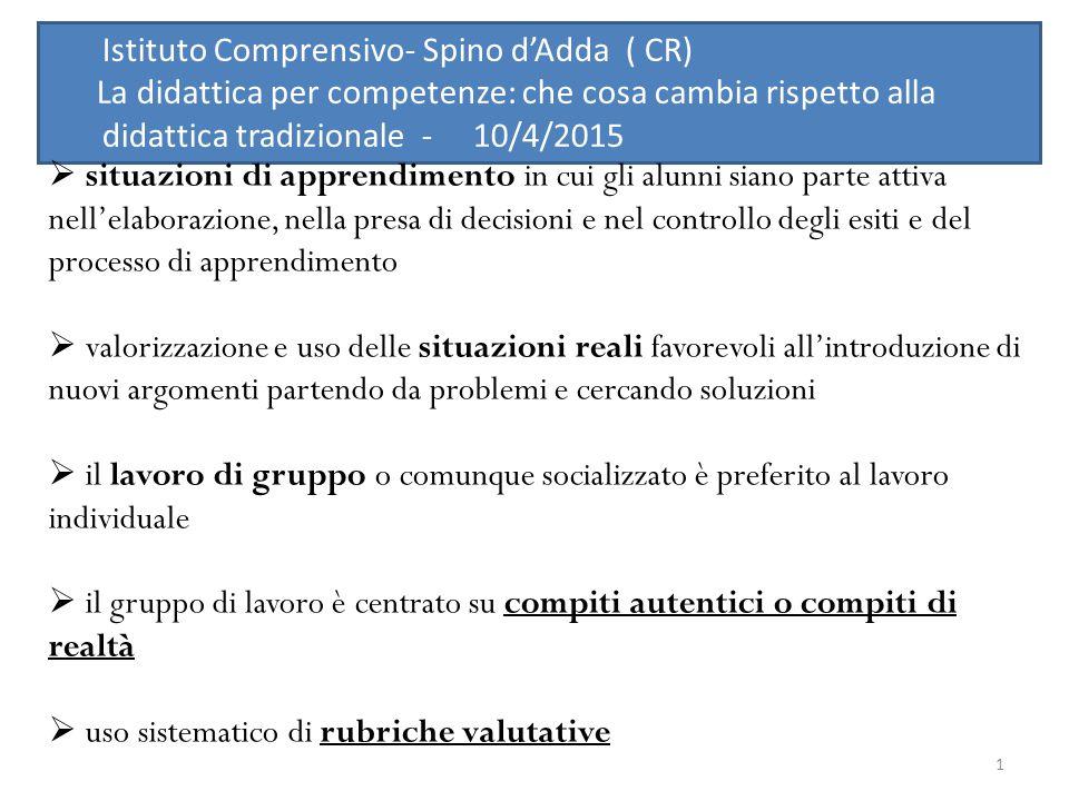 1 Istituto Comprensivo- Spino d'Adda ( CR) La didattica per competenze: che cosa cambia rispetto alla didattica tradizionale - 10/4/2015  situazioni